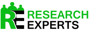 Research Experts